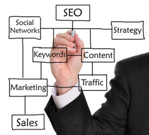 general seo tips