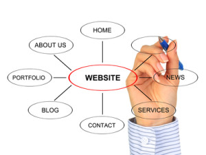 seo site redesign tips