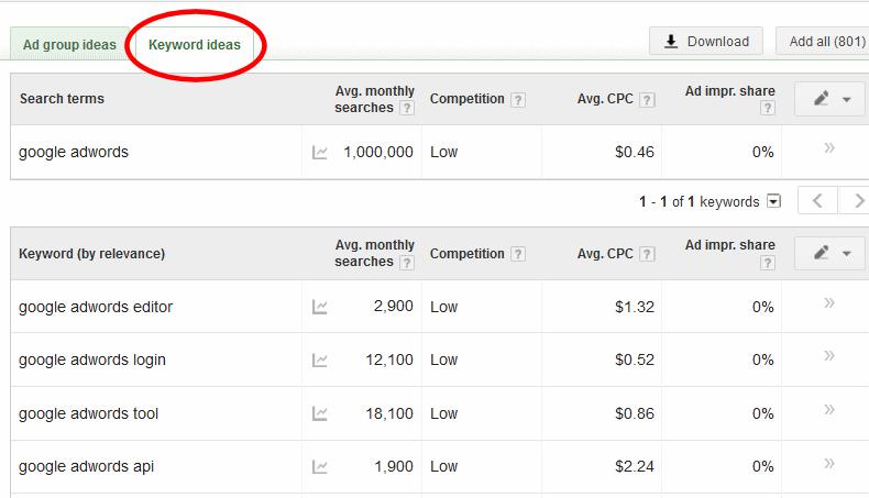 google planner keyword ideas